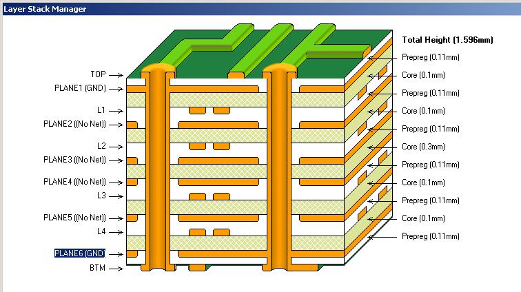 PCB_uTCA_FMC_Carrier v2/AFC_stack_26.02.png