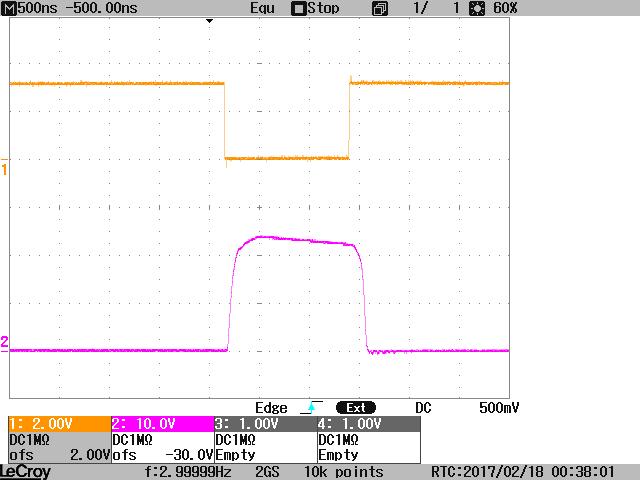 doc/gw-test-procedure/fig/ttlbar-blo-long.png