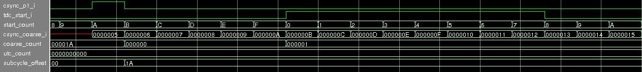 doc/design-notes/drawings/tdc_time_base.jpg