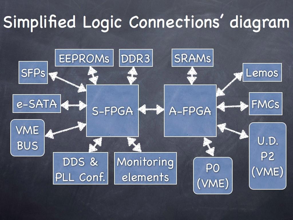 tags/V1.0/documentation/specifications/VFC_conns.jpg