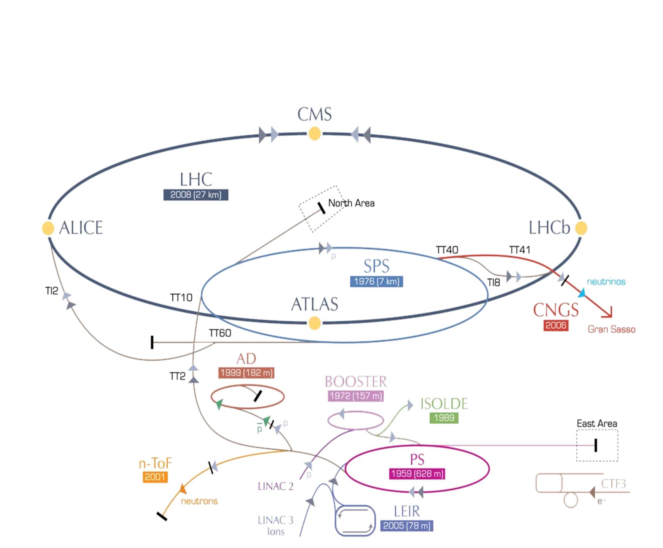 figures/CERN-BE-CO-HT/CERNv2_1.jpg