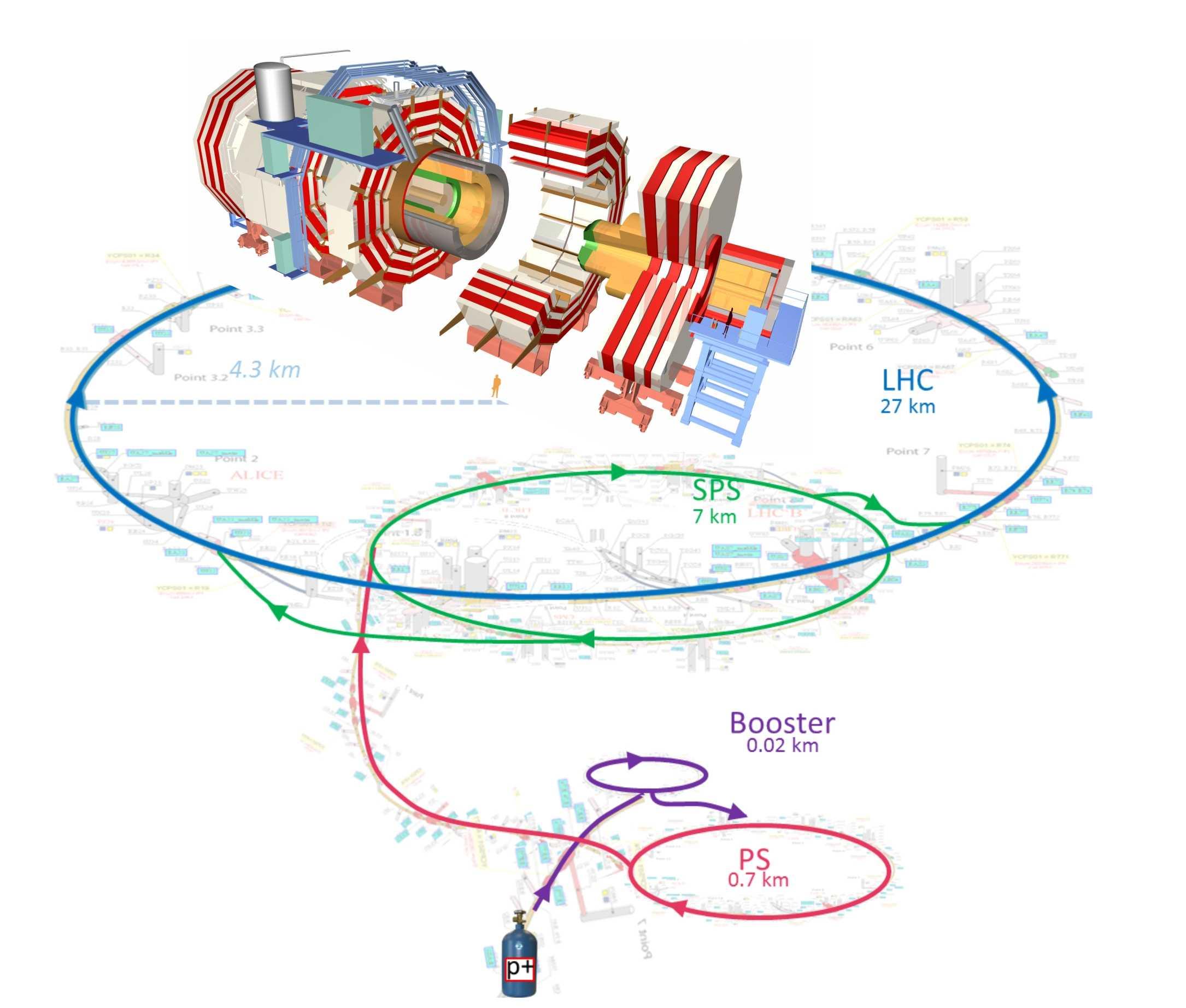 figures/CERN-BE-CO-HT/CERNv2_5.jpg