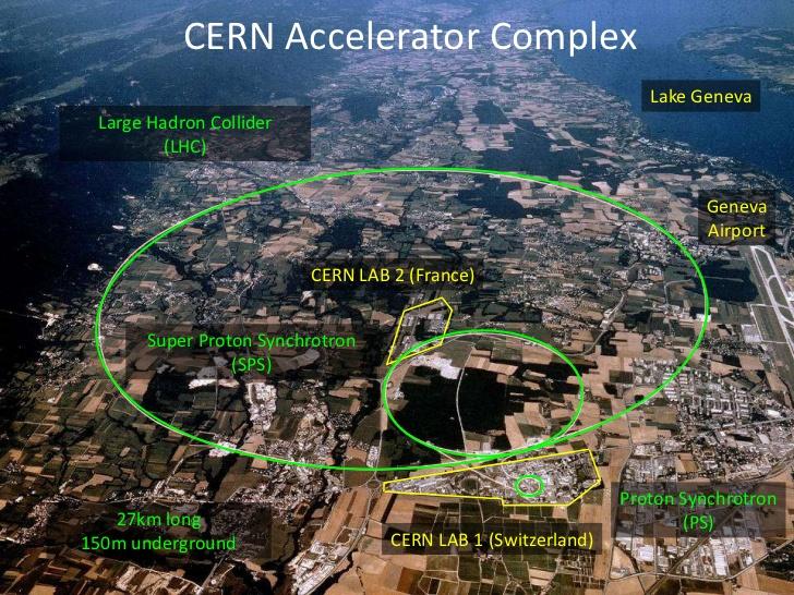 figures/misc/accelerator_map.jpg