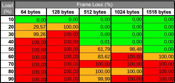 figures/measurements/v4-0-snake-net-test.png