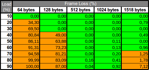 figures/measurements/v4-2-snake-net-test.png