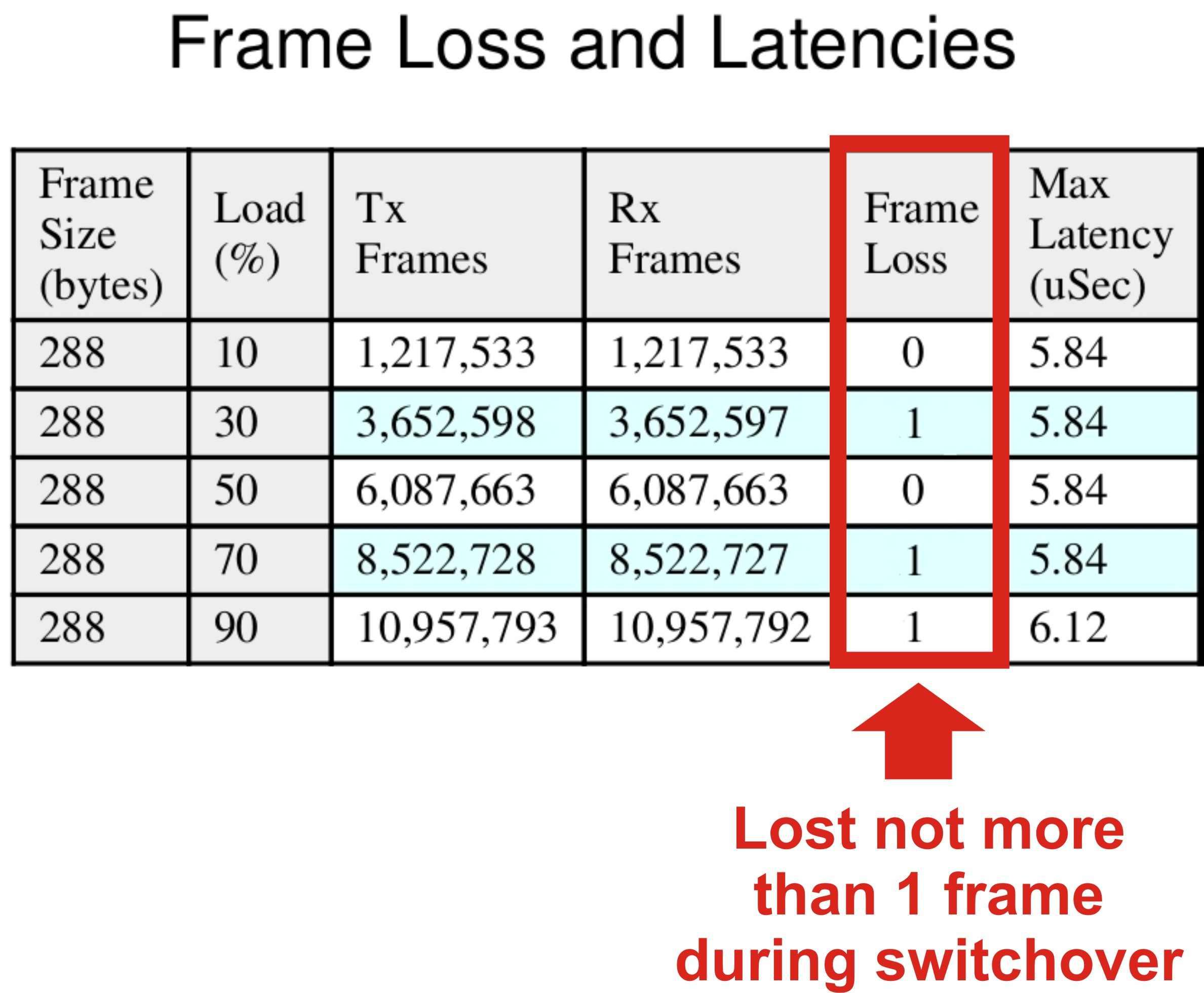 figures/robustness/switchover288-ok-2.jpg