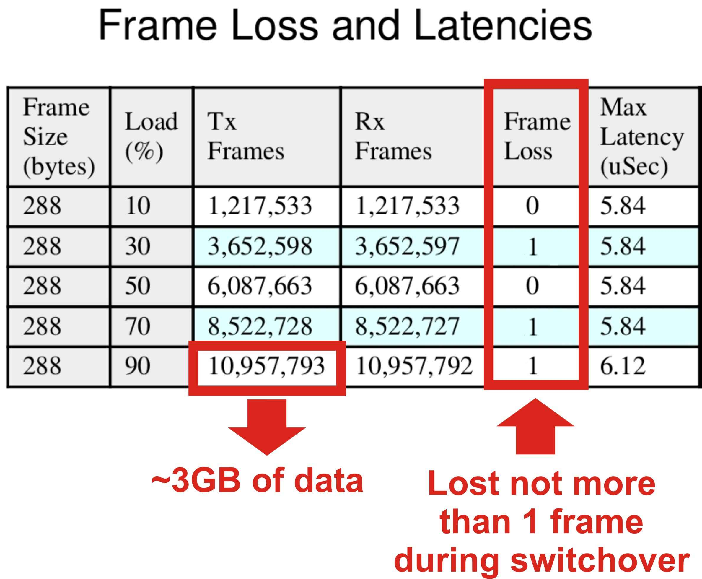figures/robustness/switchover288-ok-3.jpg