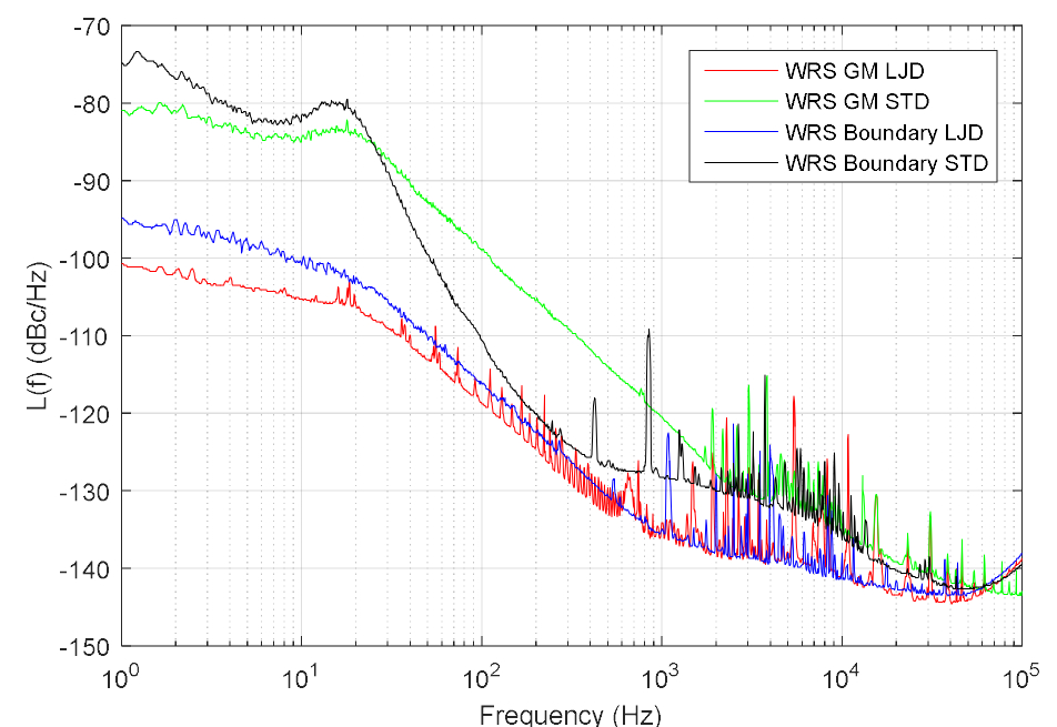 figures/measurements/WRSlowJitter/GM+BC_pn.jpg