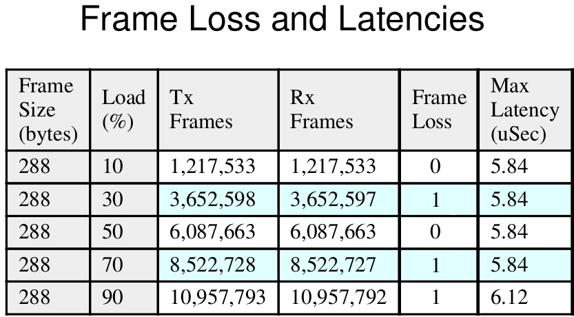 figures/robustness/switchover288-ok.jpg