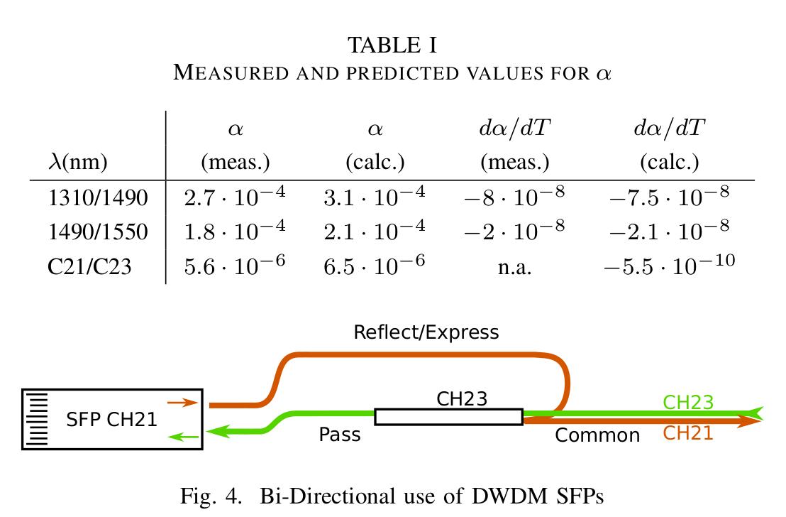 figures/applications/SKA-DWDM.jpg