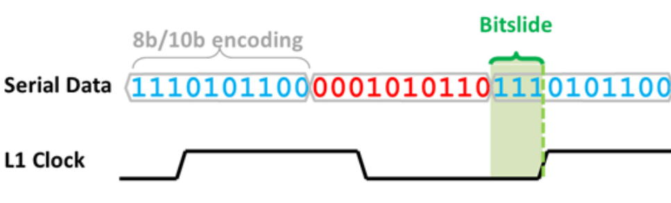 figures/protocol/bitslide.jpg