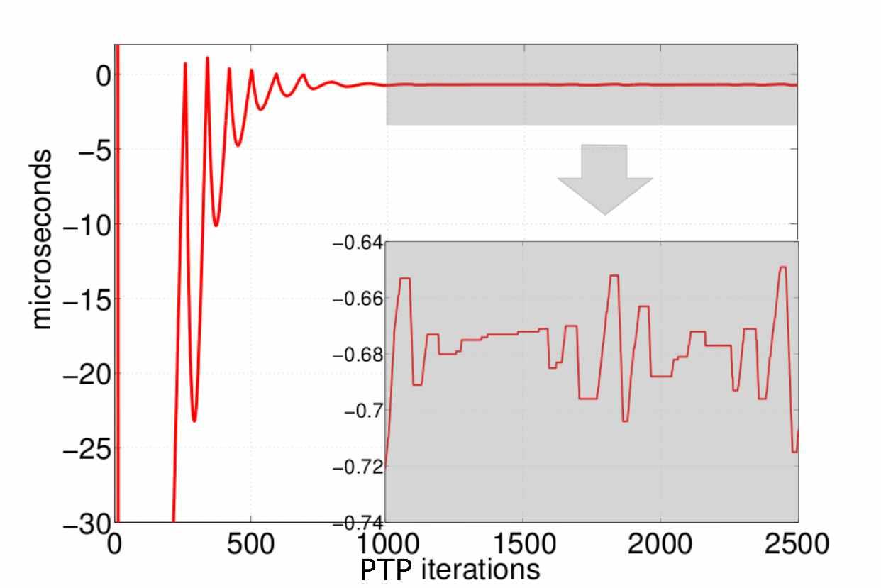 figures/PPSi/before3.jpg