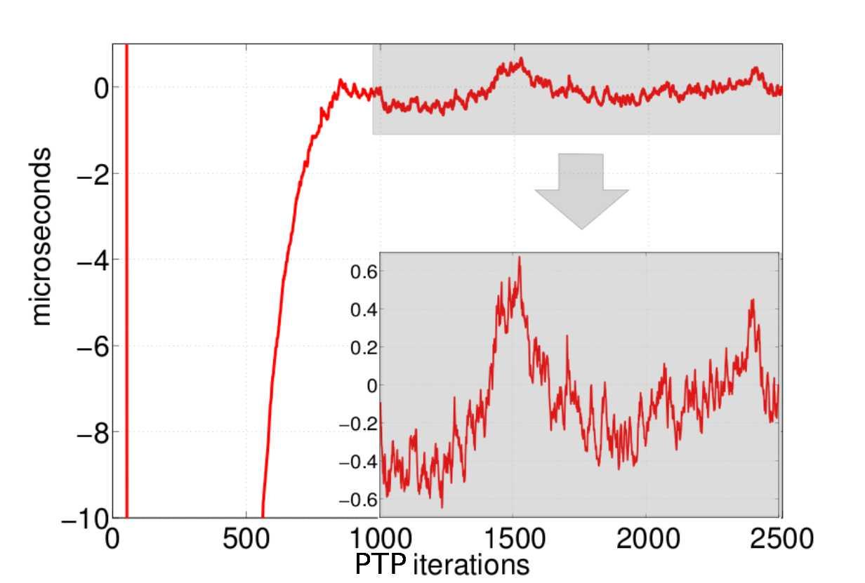 figures/PPSi/initC.jpg
