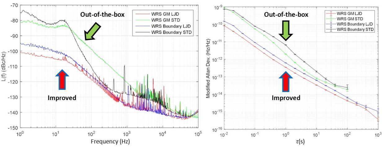 figures/measurements/WRSlowJitter/GM+BC_pn+MDEC.jpg