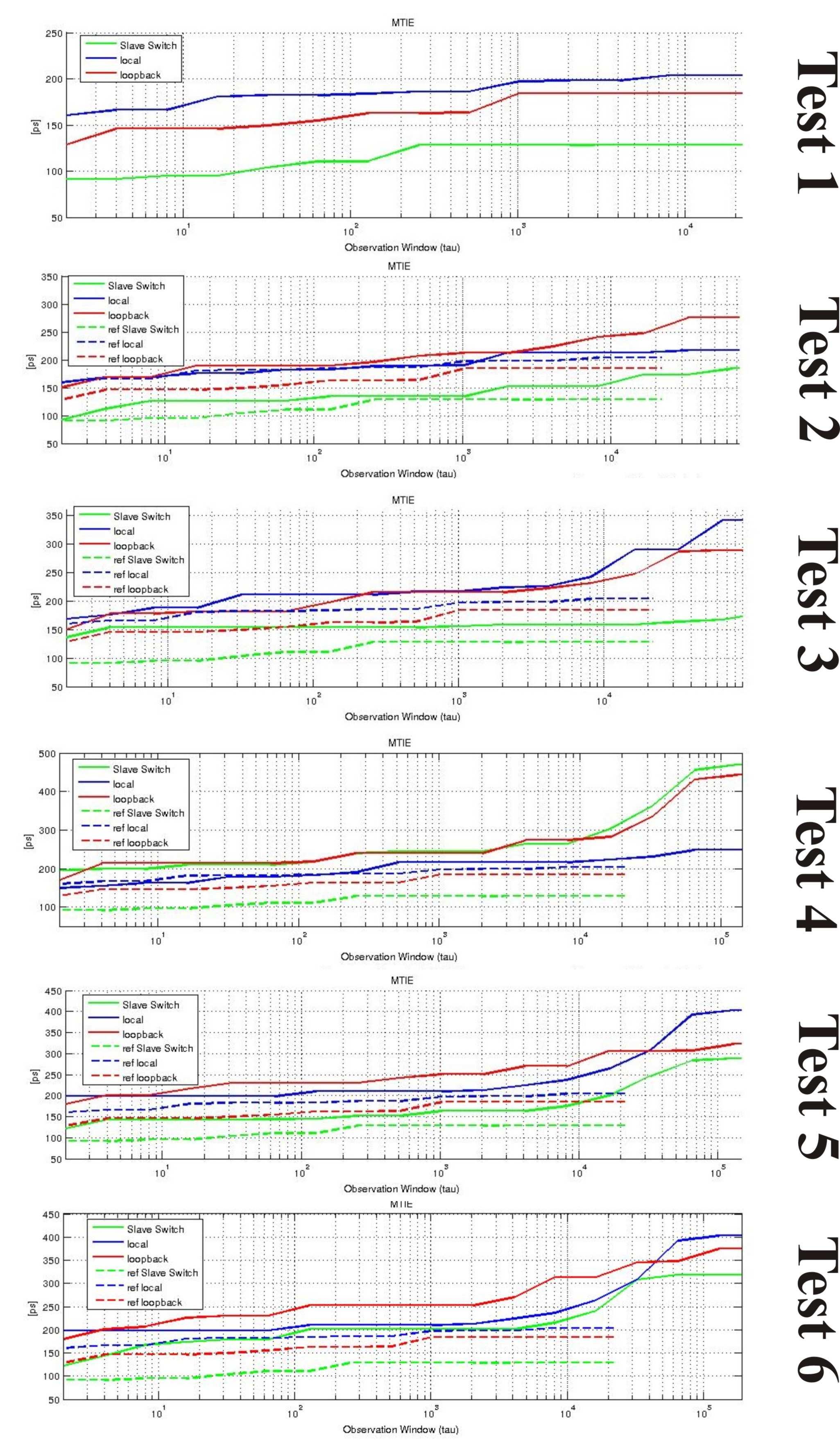figures/measurements/TortureReport_2012/allMtie.jpg