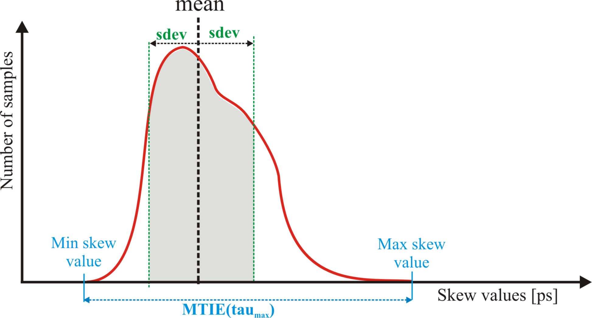 figures/measurements/TortureReport_2012/interpretation.jpg