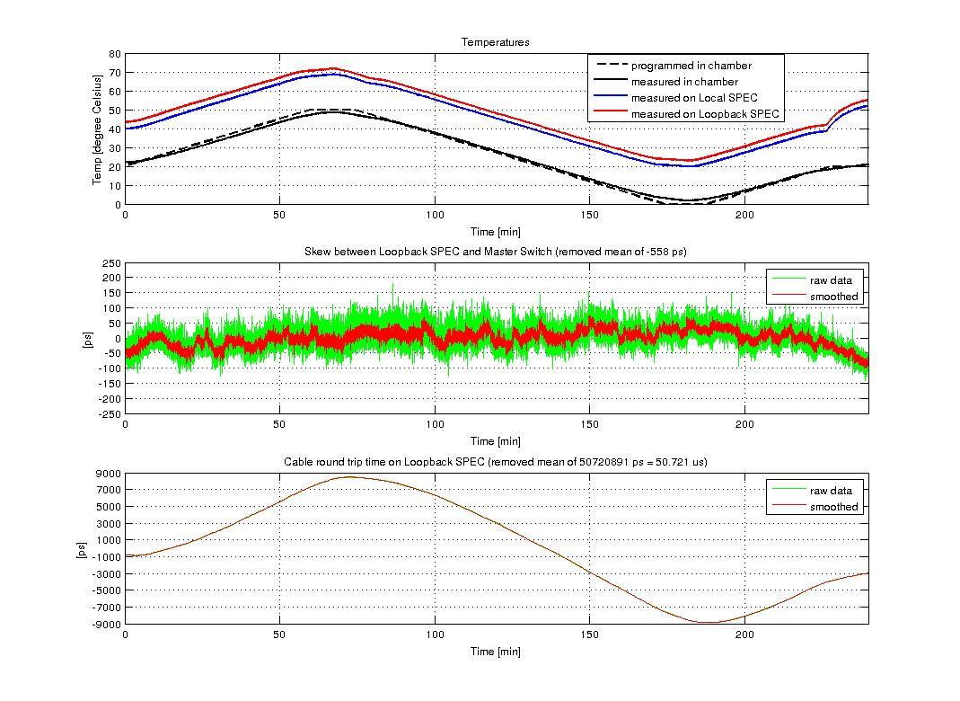 figures/measurements/TortureReport_2012/test5/loobpack.jpg