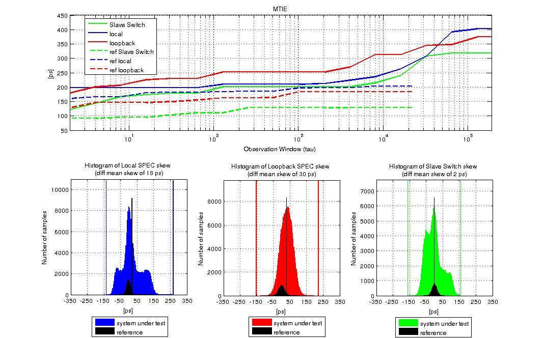figures/measurements/TortureReport_2012/test6/res.jpg