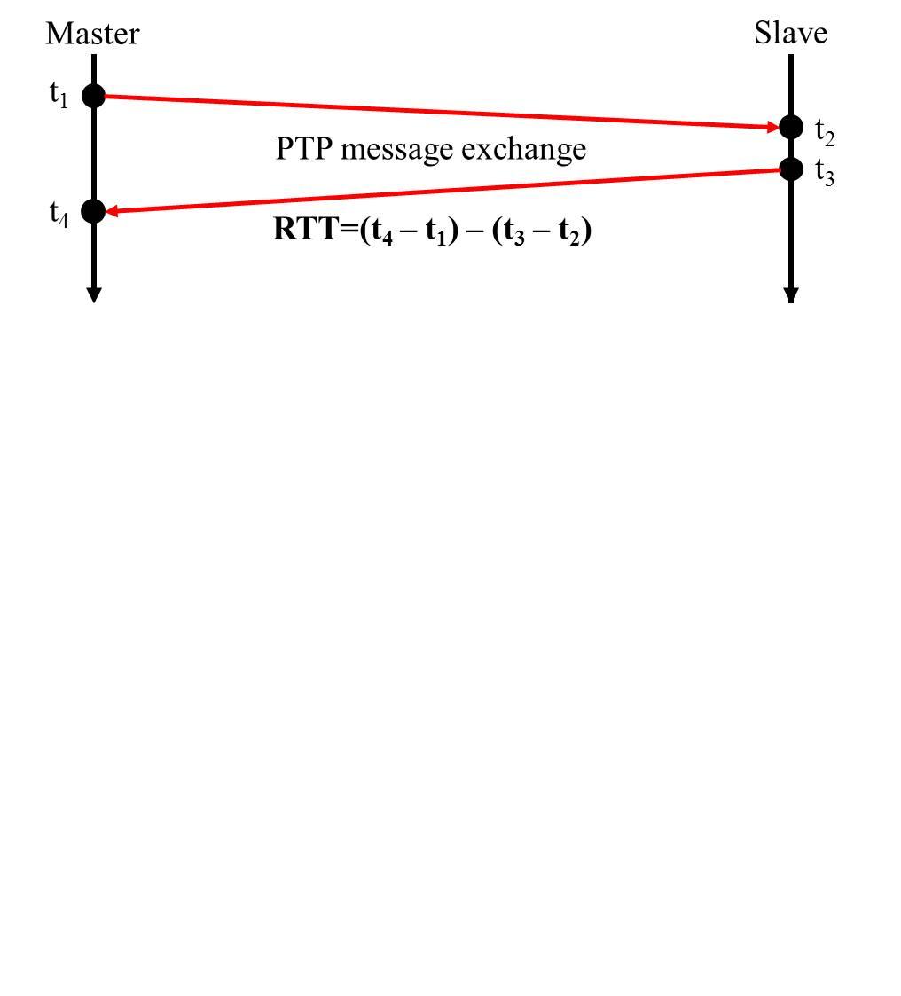 figures/protocol/link-delay-model-detailed-1.jpg