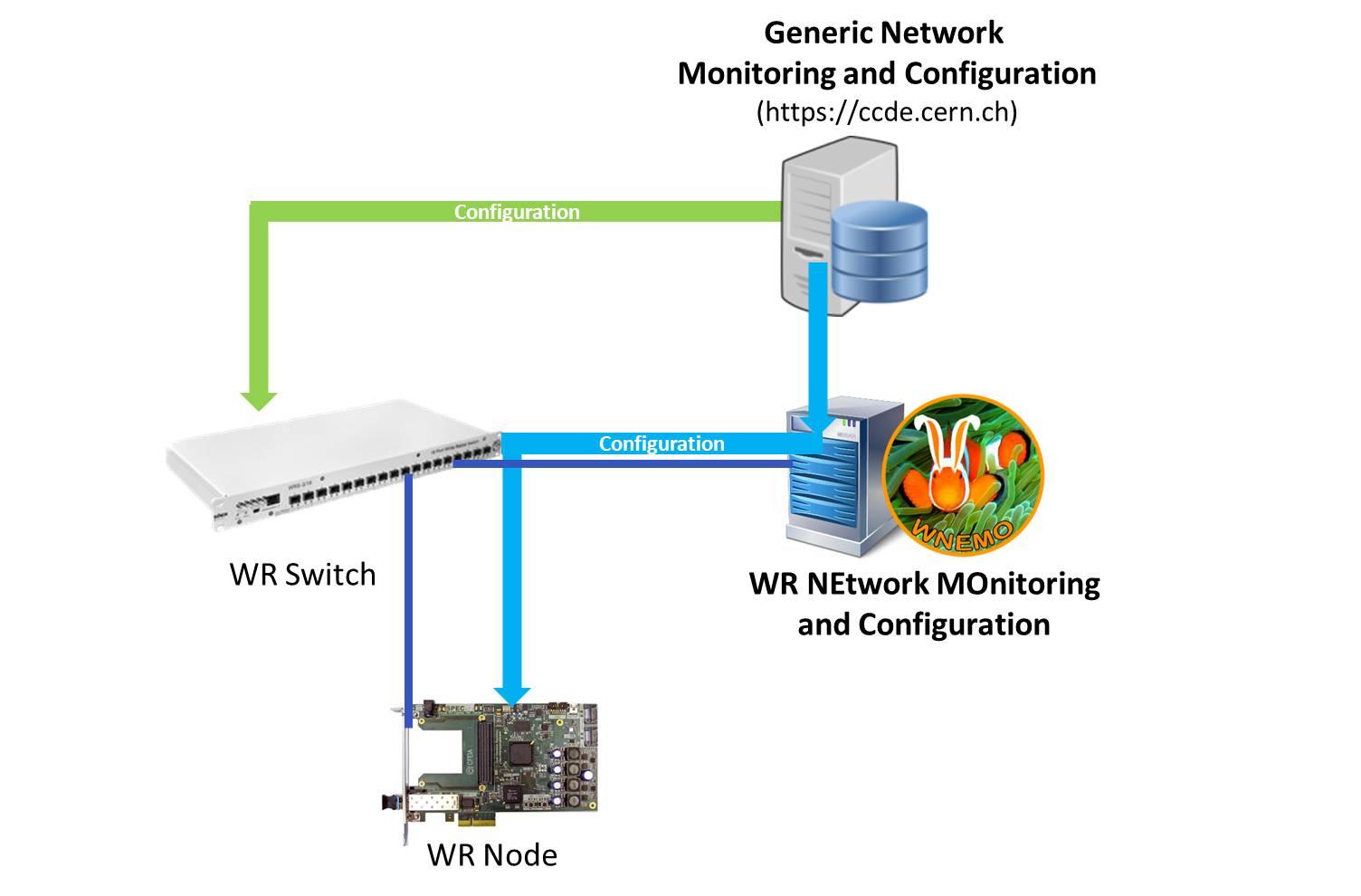 figures/management/MonitoringConfig-3-config.jpg