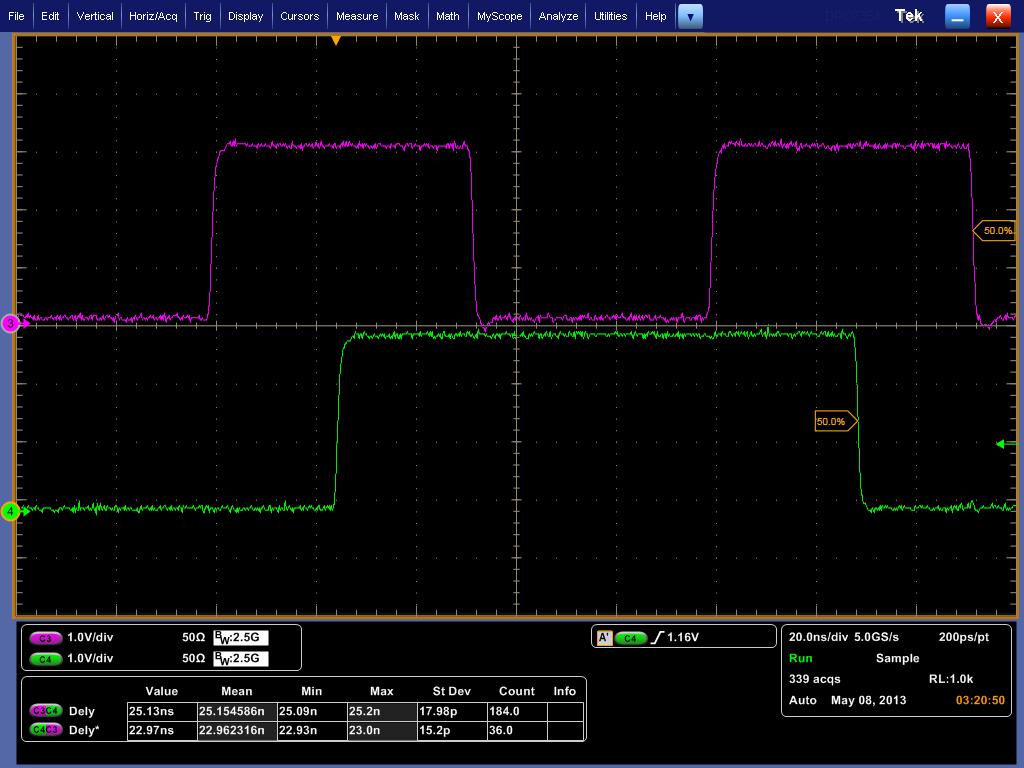 doc/ssk_gm_signals.png