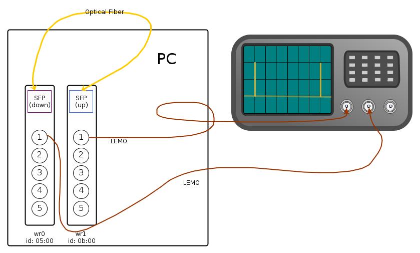 doc/img/ssk_pps-setup.png
